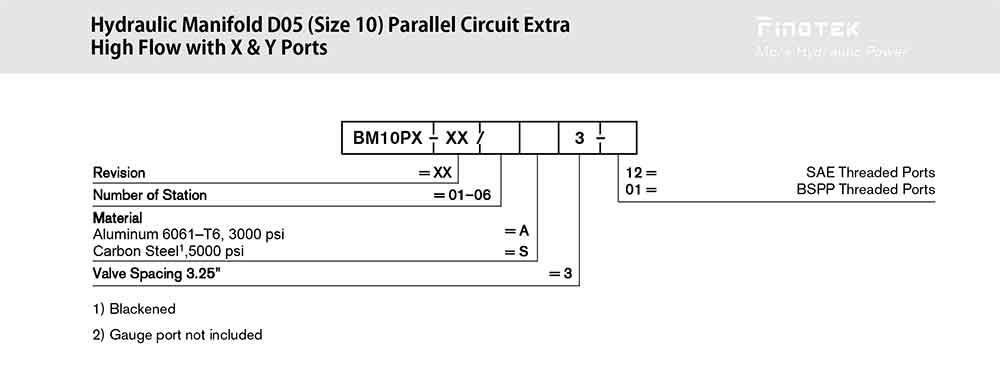 D05 Hydraulic Manifold BM10PX Ordering Code